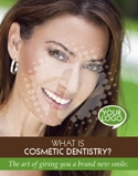 Dental Poster 3006 | Cosmetic Dentistry | Identity Namebrands Inc