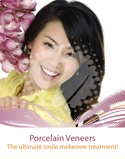 Dental Poster 3038 | Cosmetic Dentistry | Identity Namebrands Inc